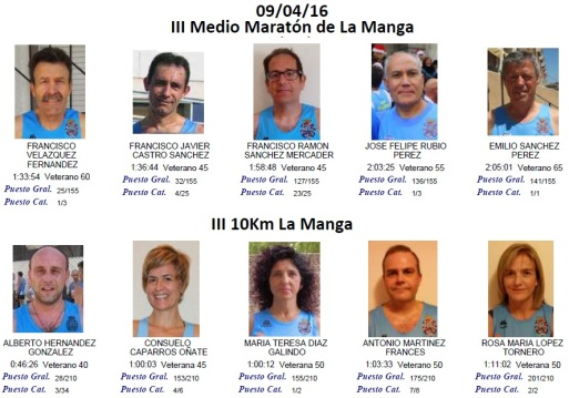 Media y 10Km LaManga